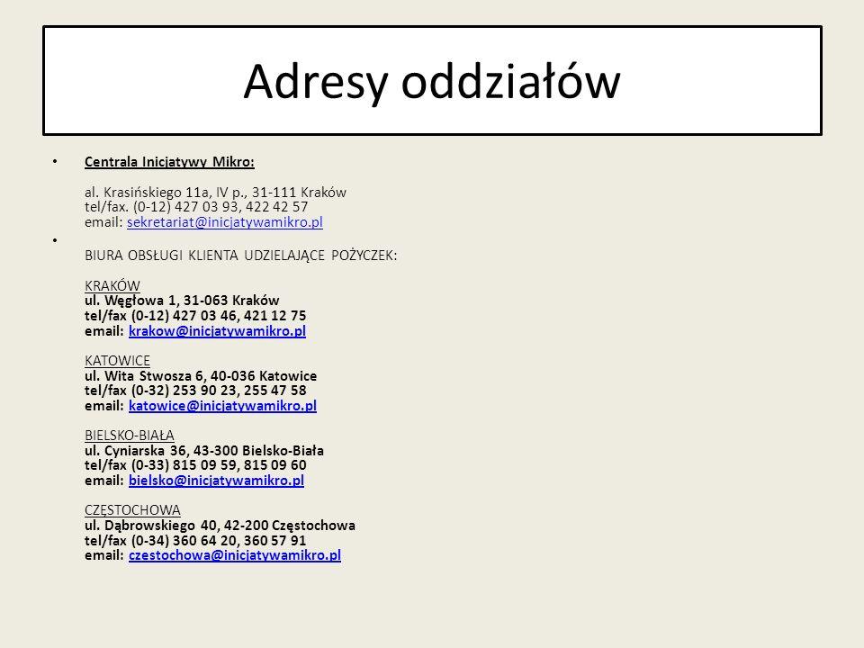 Adresy oddziałów Centrala Inicjatywy Mikro: al. Krasińskiego 11a, IV p., 31-111 Kraków tel/fax. (0-12) 427 03 93, 422 42 57 email: sekretariat@inicjat