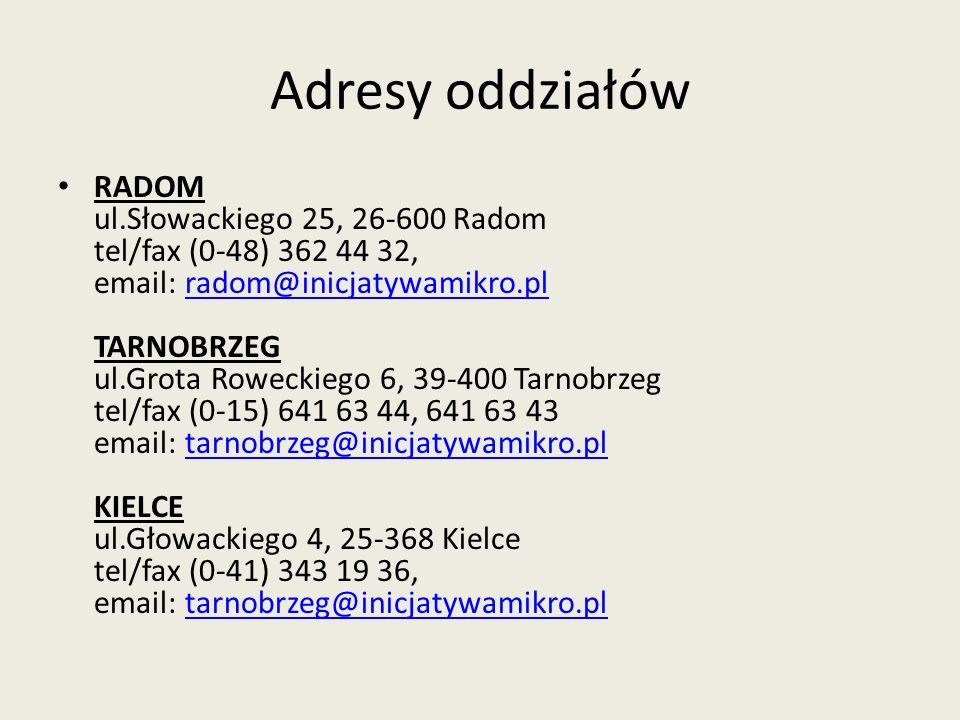 Adresy oddziałów RADOM ul.Słowackiego 25, 26-600 Radom tel/fax (0-48) 362 44 32, email: radom@inicjatywamikro.pl TARNOBRZEG ul.Grota Roweckiego 6, 39-