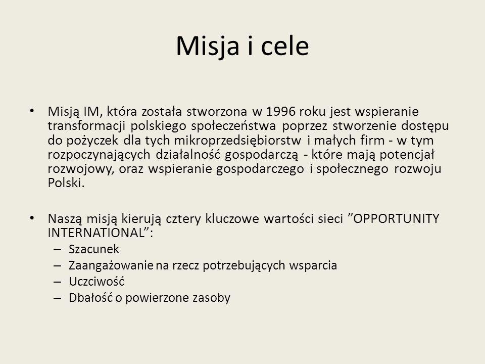 Misja i cele Misją IM, która została stworzona w 1996 roku jest wspieranie transformacji polskiego społeczeństwa poprzez stworzenie dostępu do pożycze