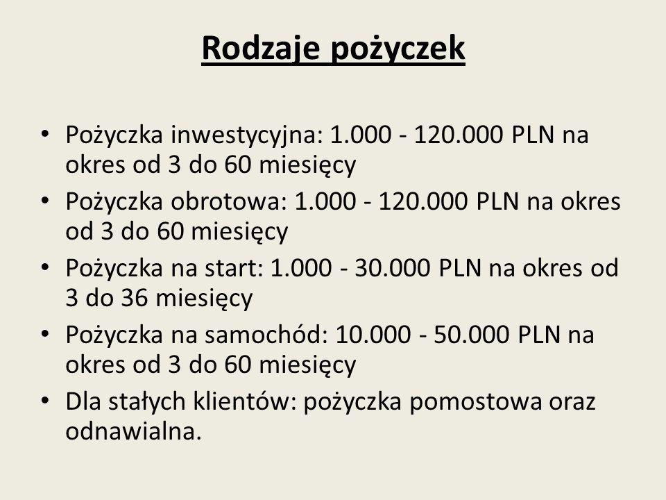 Rodzaje pożyczek Pożyczka inwestycyjna: 1.000 - 120.000 PLN na okres od 3 do 60 miesięcy Pożyczka obrotowa: 1.000 - 120.000 PLN na okres od 3 do 60 mi