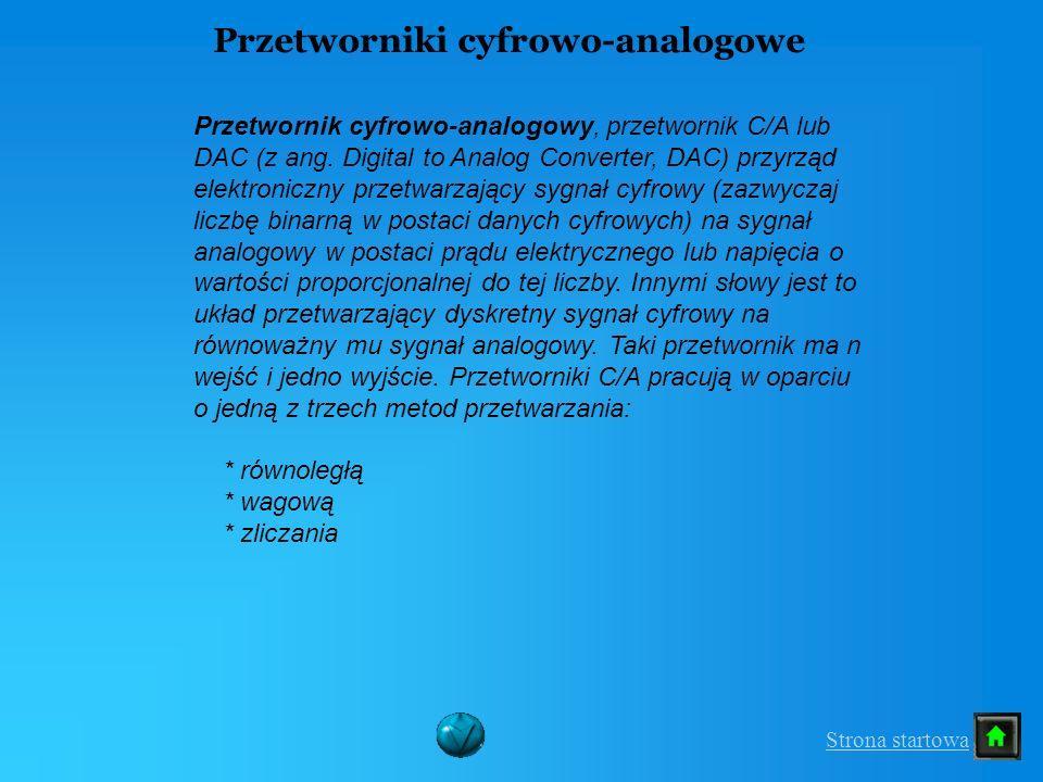 Przetwornik cyfrowo-analogowy, przetwornik C/A lub DAC (z ang. Digital to Analog Converter, DAC) przyrząd elektroniczny przetwarzający sygnał cyfrowy