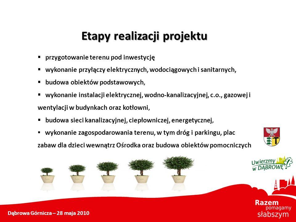 Dąbrowa Górnicza – 28 maja 2010 Etapy realizacji projektu przygotowanie terenu pod inwestycję wykonanie przyłączy elektrycznych, wodociągowych i sanit