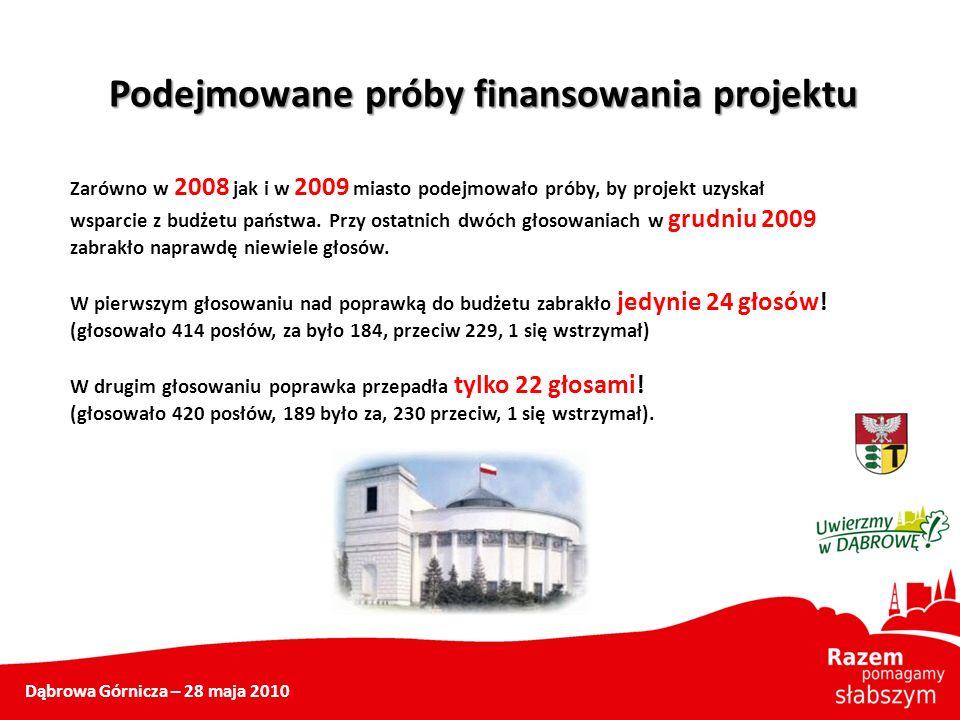 Zarówno w 2008 jak i w 2009 miasto podejmowało próby, by projekt uzyskał wsparcie z budżetu państwa. Przy ostatnich dwóch głosowaniach w grudniu 2009