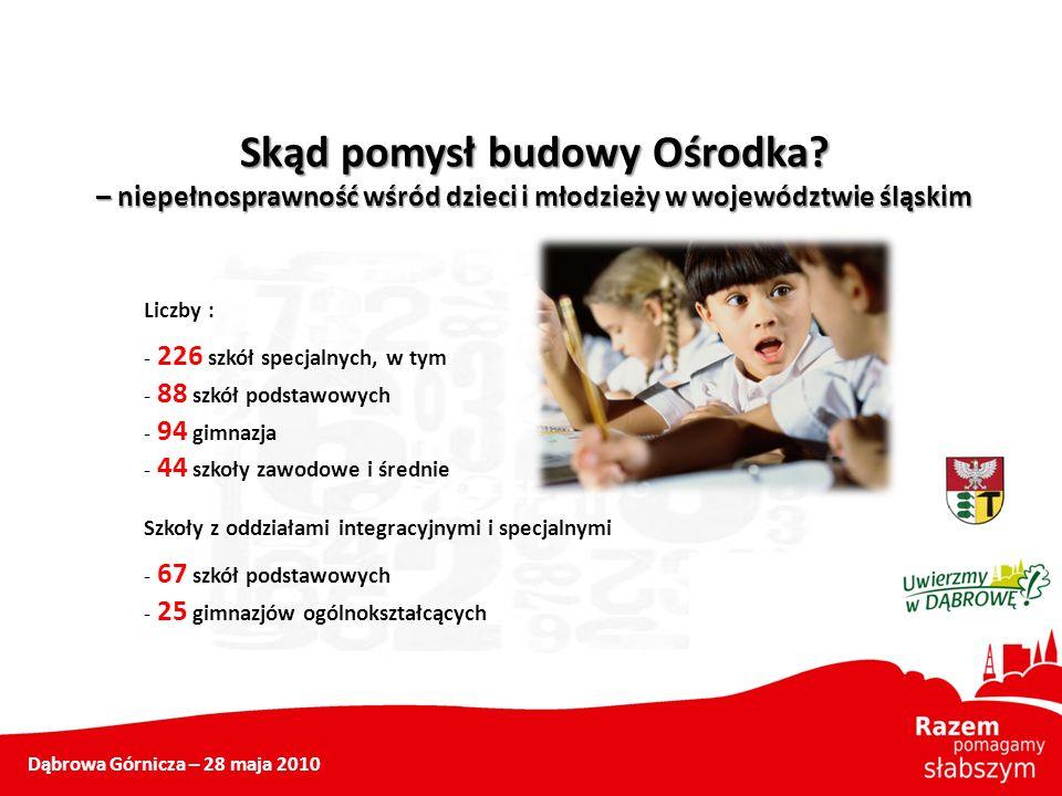 Skąd pomysł budowy Ośrodka? – niepełnosprawność wśród dzieci i młodzieży w województwie śląskim Liczby : - 226 szkół specjalnych, w tym - 88 szkół pod