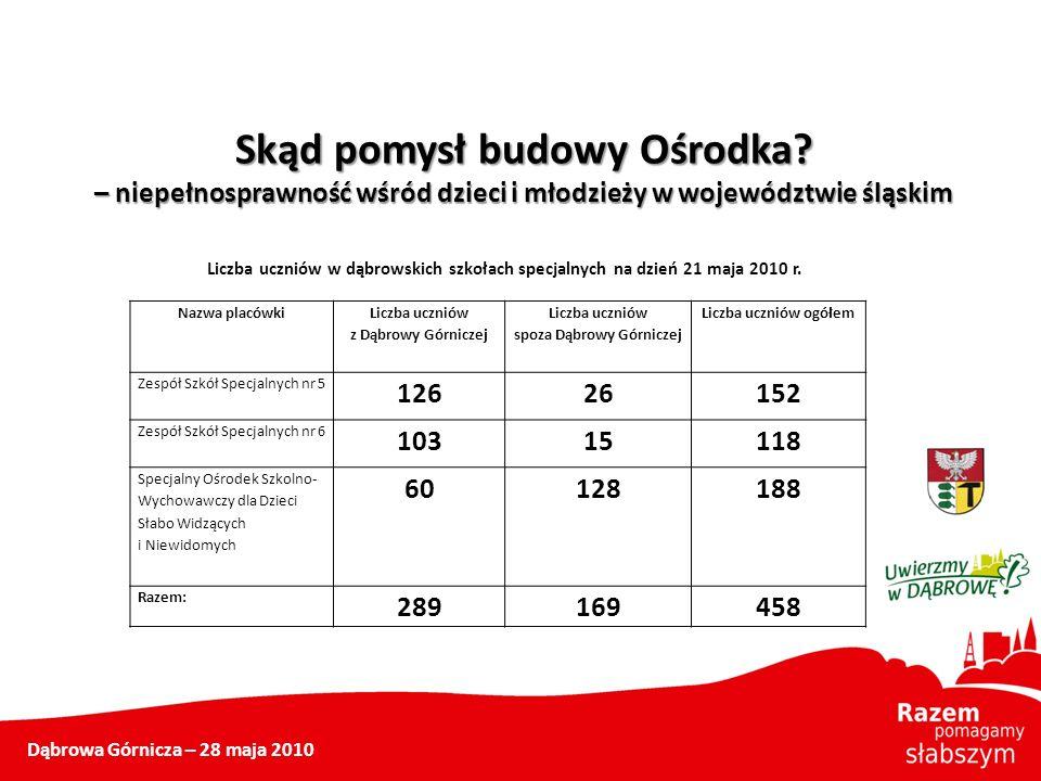 Liczba uczniów w dąbrowskich szkołach specjalnych na dzień 21 maja 2010 r. Skąd pomysł budowy Ośrodka? – niepełnosprawność wśród dzieci i młodzieży w
