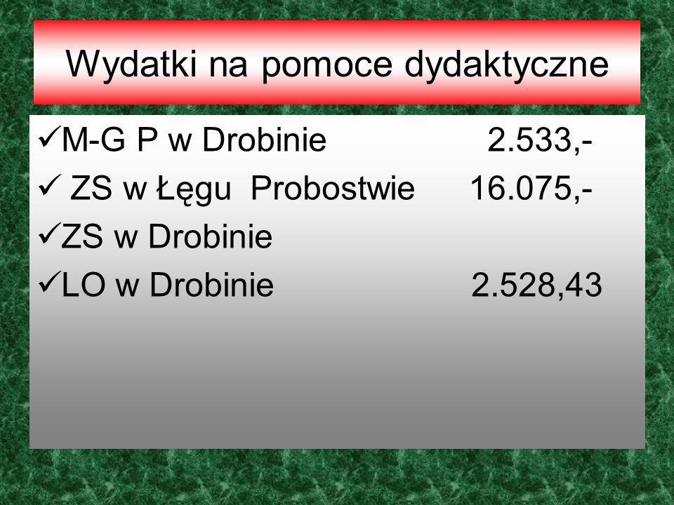 M-G P w Drobinie 2.533,- ZS w Łęgu Probostwie 16.075,- ZS w Drobinie LO w Drobinie 2.528,43 Wydatki na pomoce dydaktyczne