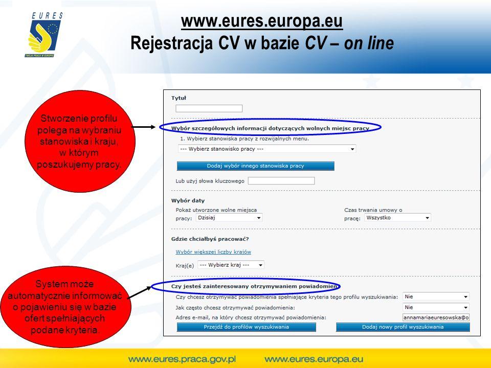 www.eures.europa.eu Rejestracja CV w bazie CV – on line Stworzenie profilu polega na wybraniu stanowiska i kraju, w którym poszukujemy pracy. System m