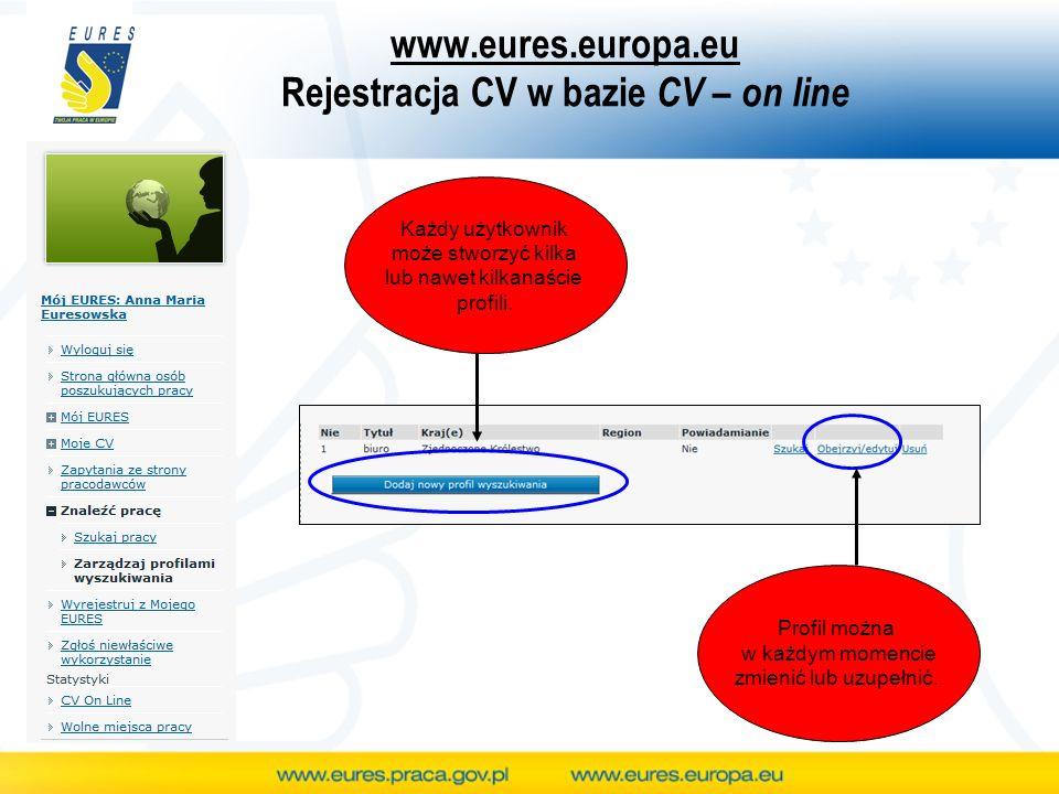 www.eures.europa.eu Rejestracja CV w bazie CV – on line Profil można w każdym momencie zmienić lub uzupełnić. Każdy użytkownik może stworzyć kilka lub
