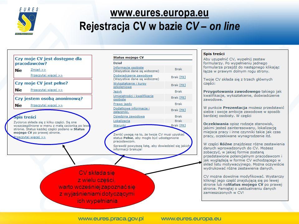 www.eures.europa.eu Rejestracja CV w bazie CV – on line CV składa się z wielu części, warto wcześniej zapoznać się z wyjaśnieniami dotyczącymi ich wyp