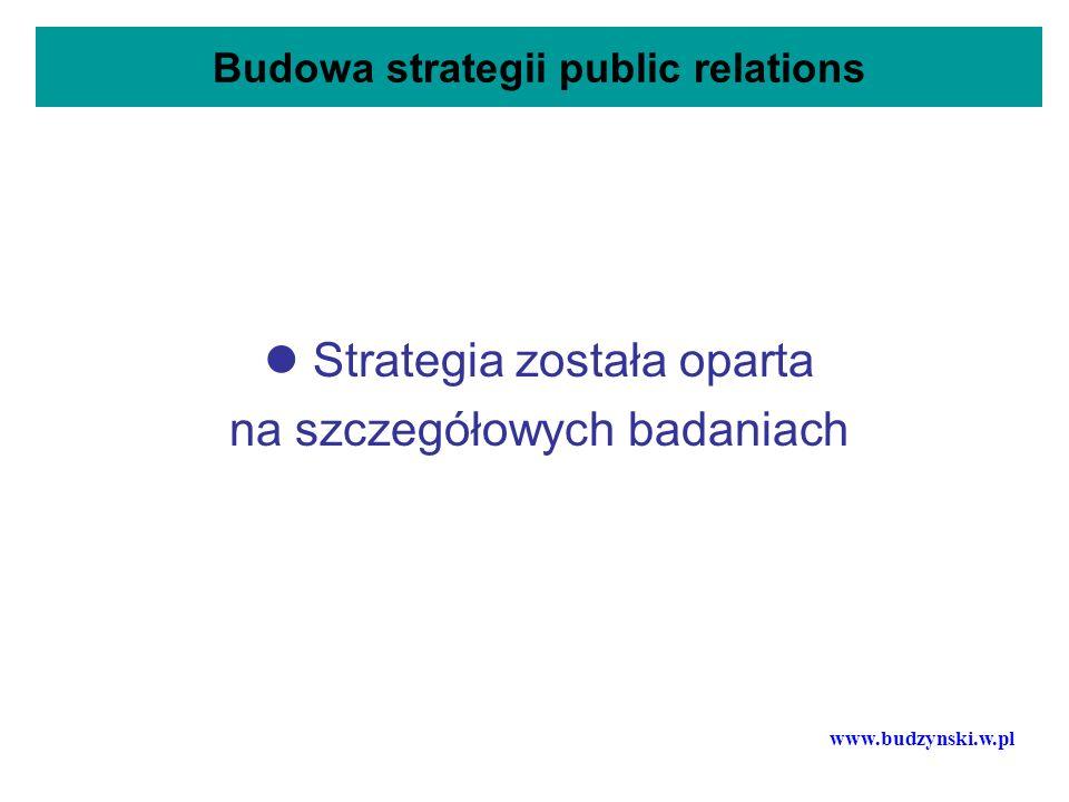 Budowa strategii public relations Strategia została oparta na szczegółowych badaniach www.budzynski.w.pl
