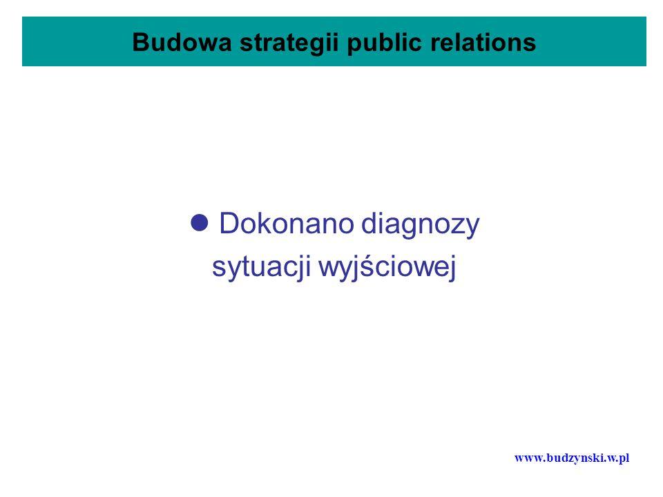 Budowa strategii public relations Dokonano diagnozy sytuacji wyjściowej www.budzynski.w.pl