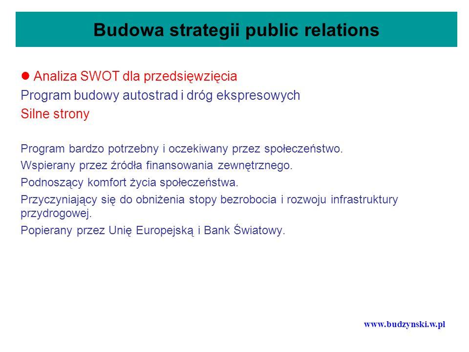 Budowa strategii public relations Analiza SWOT dla przedsięwzięcia Program budowy autostrad i dróg ekspresowych Silne strony Program bardzo potrzebny