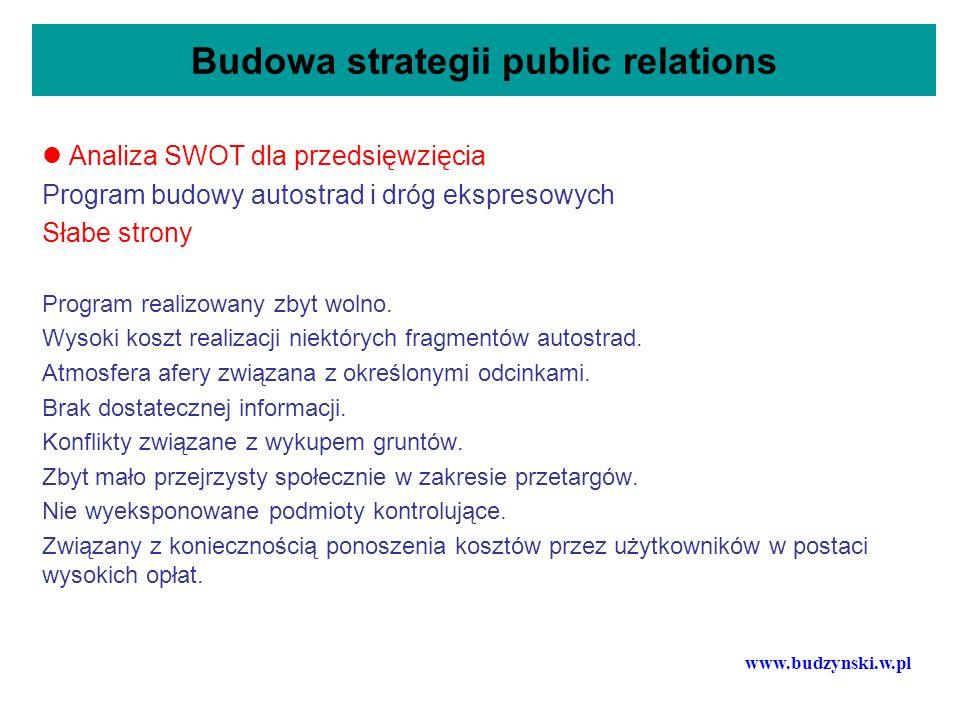 Budowa strategii public relations Analiza SWOT dla przedsięwzięcia Program budowy autostrad i dróg ekspresowych Słabe strony Program realizowany zbyt