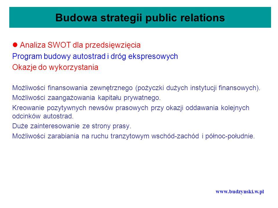 Budowa strategii public relations Analiza SWOT dla przedsięwzięcia Program budowy autostrad i dróg ekspresowych Okazje do wykorzystania Możliwości fin