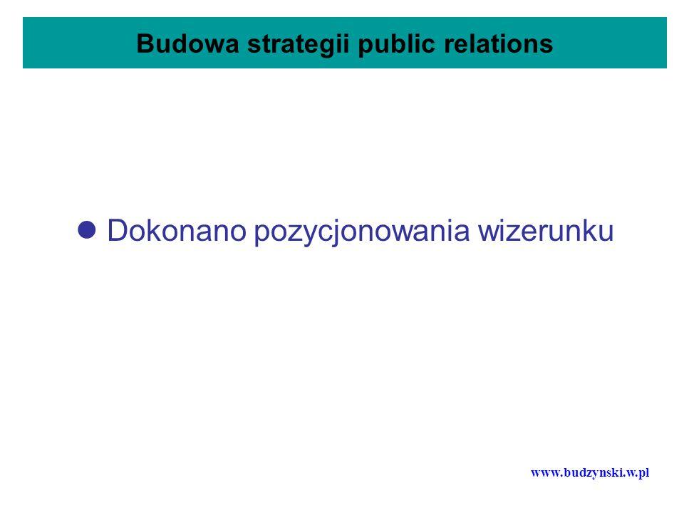 Budowa strategii public relations Dokonano pozycjonowania wizerunku www.budzynski.w.pl