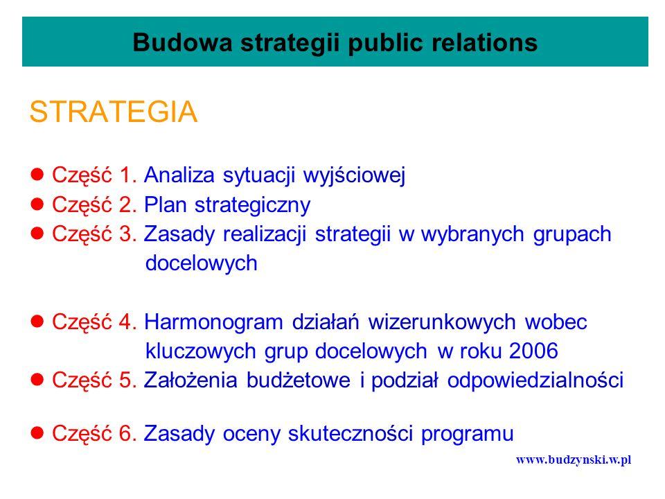 Budowa strategii public relations STRATEGIA Część 1. Analiza sytuacji wyjściowej Część 2. Plan strategiczny Część 3. Zasady realizacji strategii w wyb