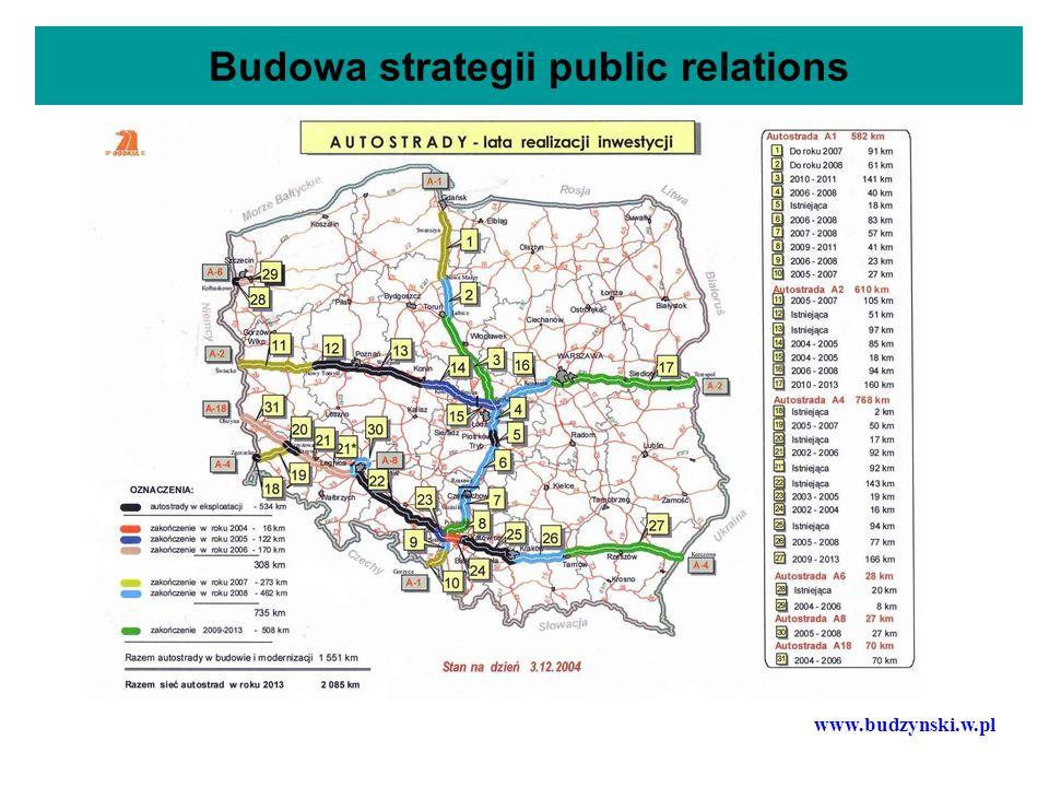 Budowa strategii public relations Analiza SWOT dla przedsięwzięcia Program budowy autostrad i dróg ekspresowych Zagrożenia Kryzysy wizerunkowe związane z publikacjami prasowymi.