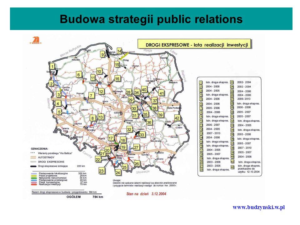 Budowa strategii public relations W Program zaangażował się Bank Światowy www.budzynski.w.pl