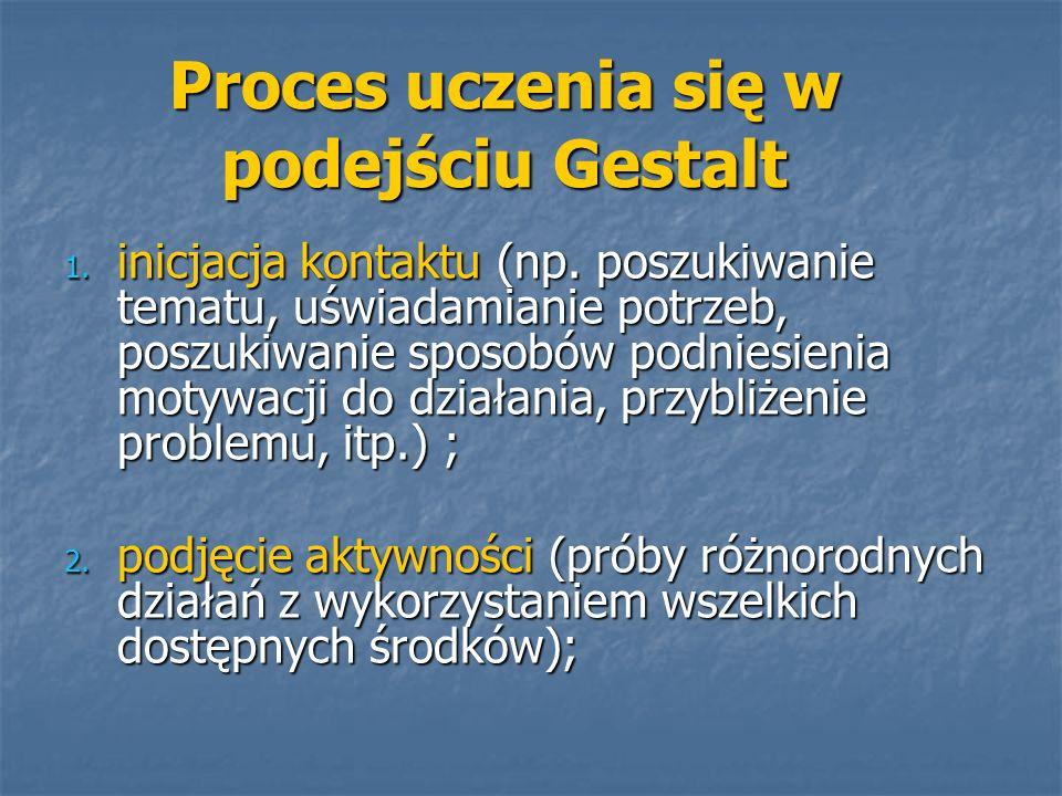 Proces uczenia się w podejściu Gestalt 1. inicjacja kontaktu (np. poszukiwanie tematu, uświadamianie potrzeb, poszukiwanie sposobów podniesienia motyw