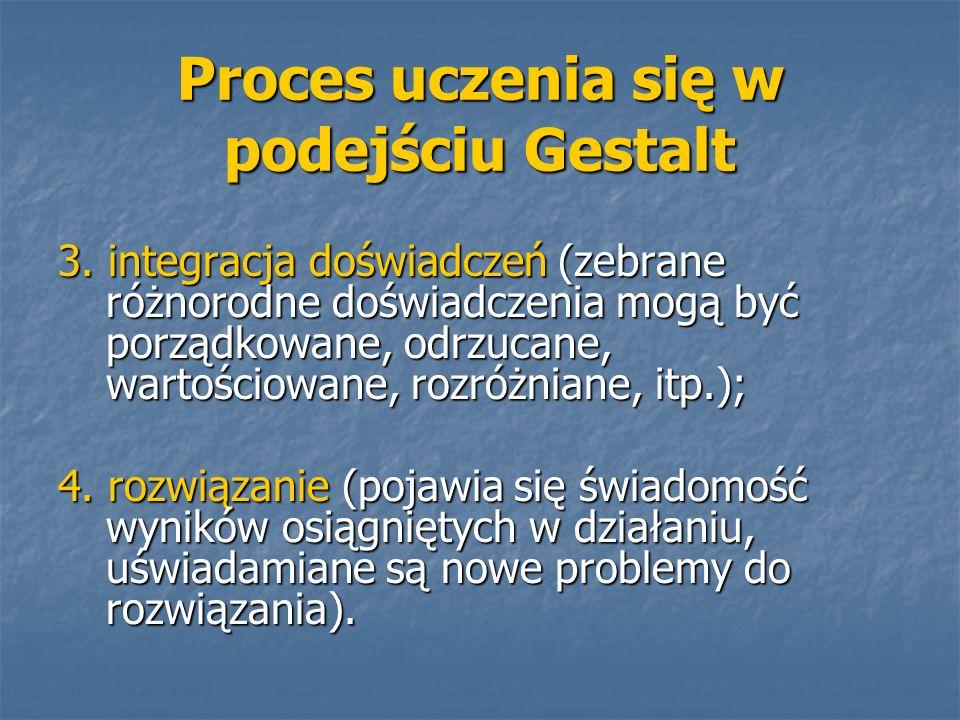 Proces uczenia się w podejściu Gestalt 3. integracja doświadczeń (zebrane różnorodne doświadczenia mogą być porządkowane, odrzucane, wartościowane, ro