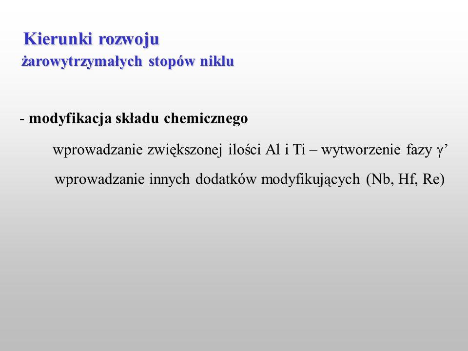 żarowytrzymałych stopów niklu Kierunki rozwoju - modyfikacja składu chemicznego wprowadzanie zwiększonej ilości Al i Ti – wytworzenie fazy wprowadzani