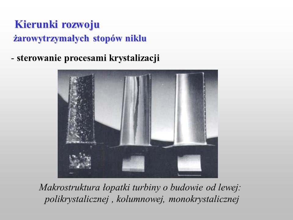 żarowytrzymałych stopów niklu Kierunki rozwoju - sterowanie procesami krystalizacji Makrostruktura łopatki turbiny o budowie od lewej: polikrystaliczn