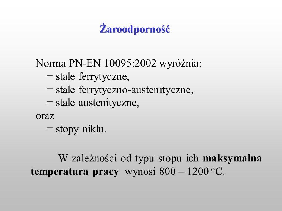 Norma PN-EN 10095:2002 wyróżnia: stale ferrytyczne, stale ferrytyczno-austenityczne, stale austenityczne, oraz stopy niklu. W zależności od typu stopu