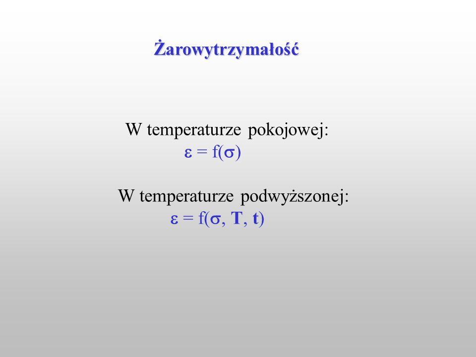 W temperaturze pokojowej: = f( ) W temperaturze podwyższonej: = f(, T, t) Żarowytrzymałość