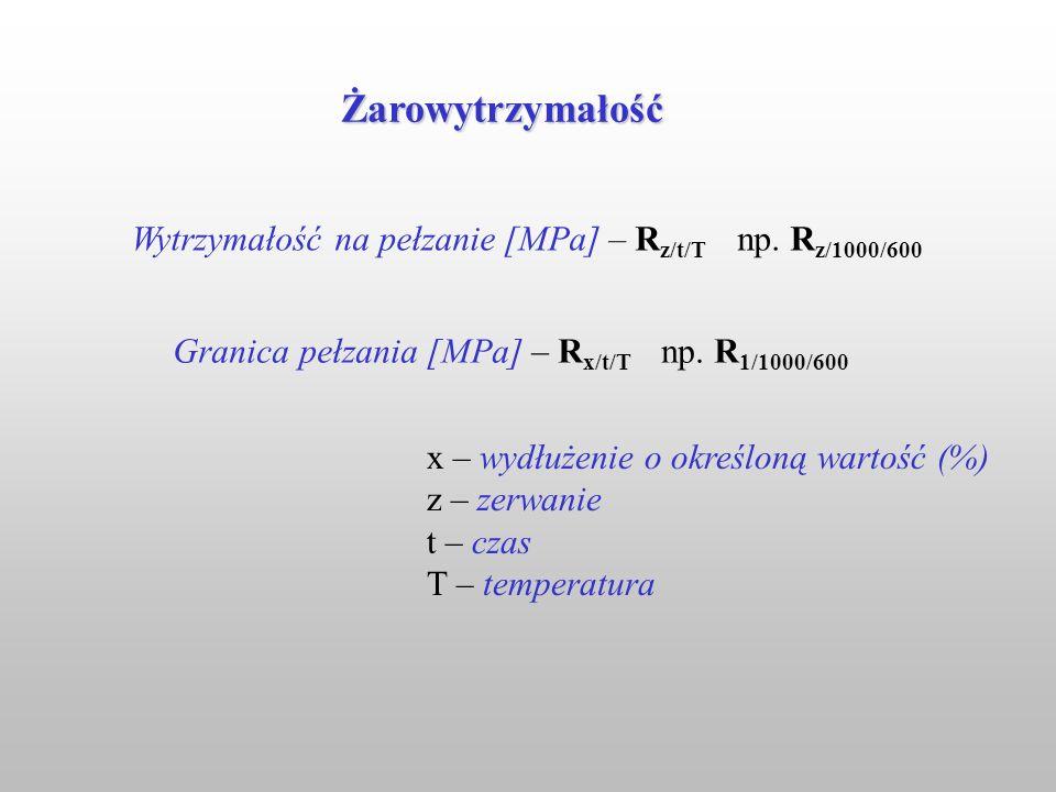 Granica pełzania [MPa] – R x/t/T np. R 1/1000/600 Wytrzymałość na pełzanie [MPa] – R z/t/T np. R z/1000/600 x – wydłużenie o określoną wartość (%) z –