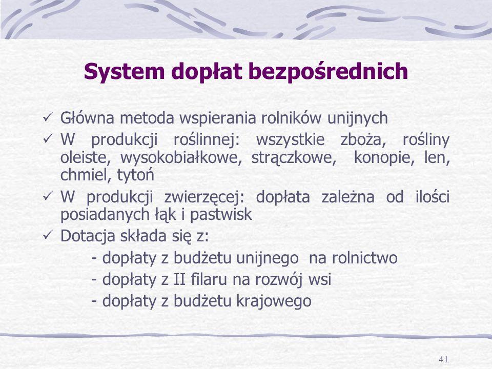 41 System dopłat bezpośrednich Główna metoda wspierania rolników unijnych W produkcji roślinnej: wszystkie zboża, rośliny oleiste, wysokobiałkowe, strączkowe, konopie, len, chmiel, tytoń W produkcji zwierzęcej: dopłata zależna od ilości posiadanych łąk i pastwisk Dotacja składa się z: - dopłaty z budżetu unijnego na rolnictwo - dopłaty z II filaru na rozwój wsi - dopłaty z budżetu krajowego