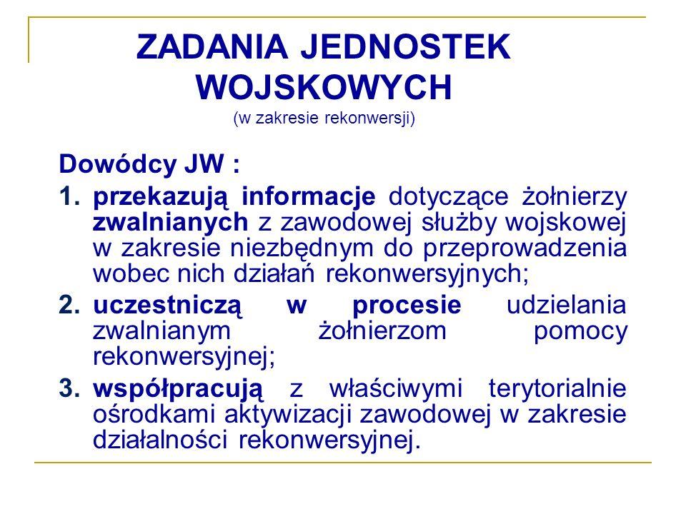 ZADANIA JEDNOSTEK WOJSKOWYCH (w zakresie rekonwersji) Dowódcy JW : 1.przekazują informacje dotyczące żołnierzy zwalnianych z zawodowej służby wojskowe