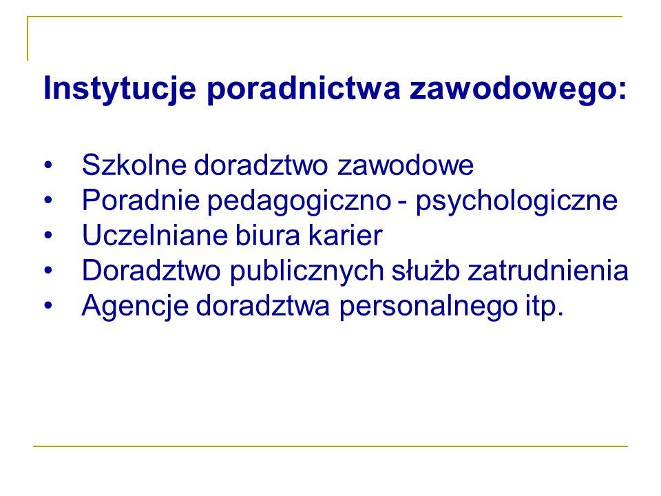 Instytucje poradnictwa zawodowego: Szkolne doradztwo zawodowe Poradnie pedagogiczno - psychologiczne Uczelniane biura karier Doradztwo publicznych słu