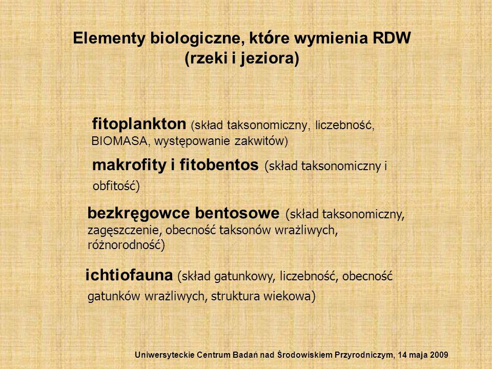 Elementy biologiczne, kt ó re wymienia RDW (rzeki i jeziora) fitoplankton (skład taksonomiczny, liczebność, BIOMASA, występowanie zakwit ó w) makrofit