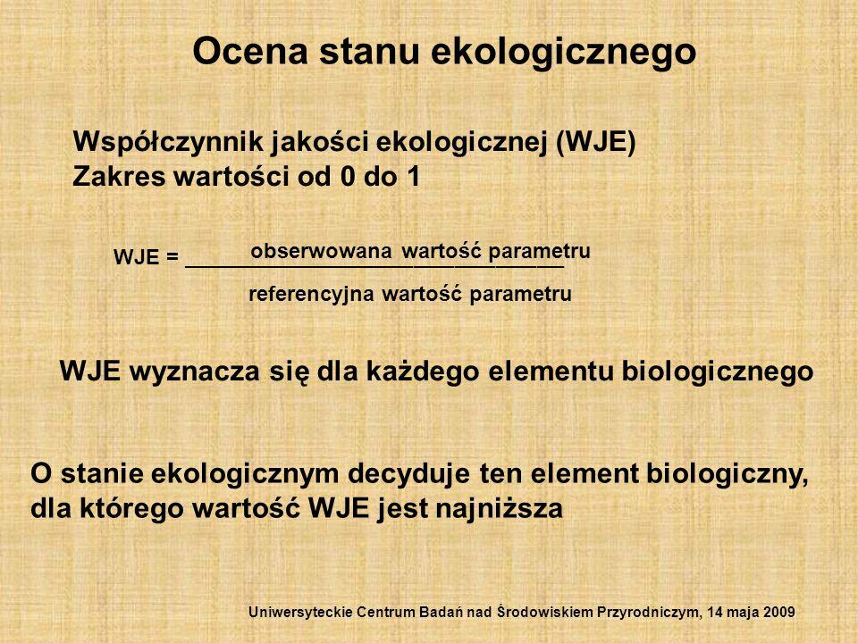Ocena stanu ekologicznego Współczynnik jakości ekologicznej (WJE) Zakres wartości od 0 do 1 WJE wyznacza się dla każdego elementu biologicznego O stan