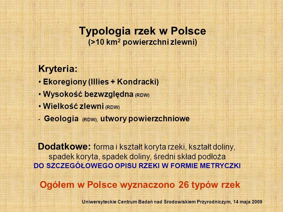 Typologia rzek w Polsce (>10 km 2 powierzchni zlewni) Kryteria: Ekoregiony (Illies + Kondracki) Wysokość bezwzględna (RDW) Wielkość zlewni (RDW) Geolo