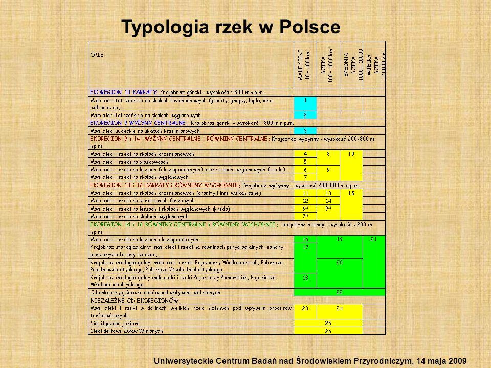 Typologia rzek w Polsce Uniwersyteckie Centrum Badań nad Środowiskiem Przyrodniczym, 14 maja 2009