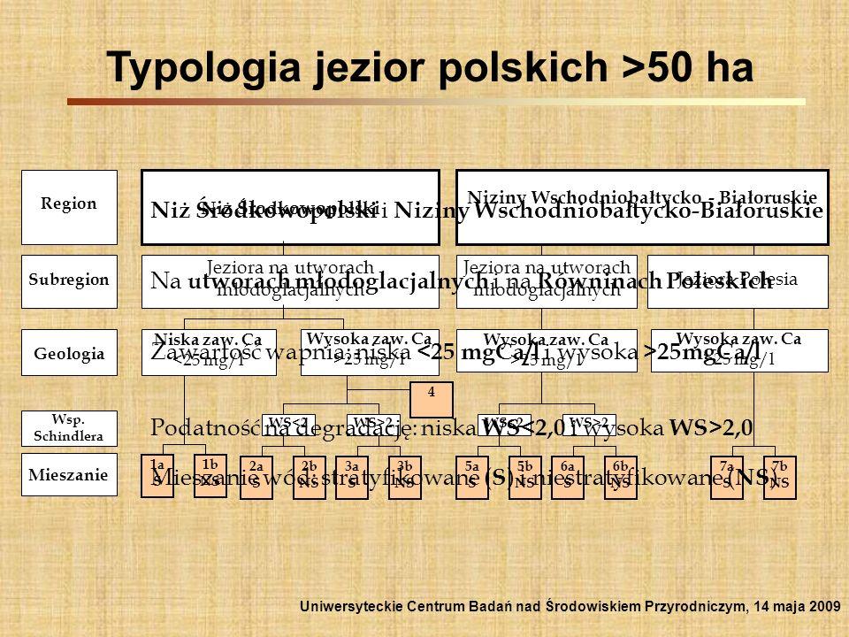 Region Subregion Geologia Mieszanie Wsp. Schindlera 7a S 7b NS WS<2WS>2 5a S 5b NS 6a S 6b NS Wysoka zaw. Ca >25 mg/l Wysoka zaw. Ca >25 mg/l Niziny W
