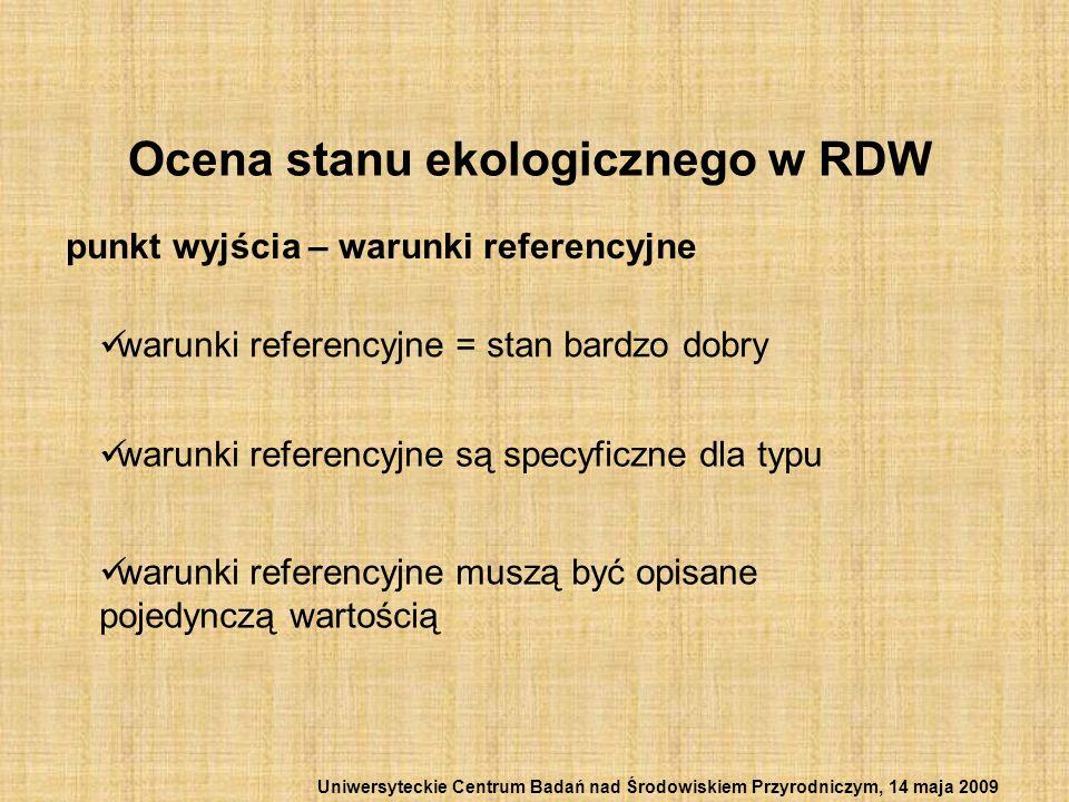 Ocena stanu ekologicznego w RDW punkt wyjścia – warunki referencyjne warunki referencyjne = stan bardzo dobry warunki referencyjne są specyficzne dla