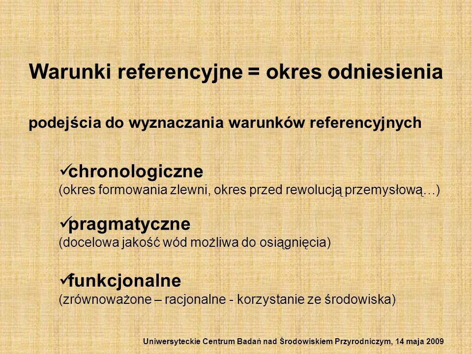 Warunki referencyjne = okres odniesienia podejścia do wyznaczania warunków referencyjnych chronologiczne (okres formowania zlewni, okres przed rewoluc