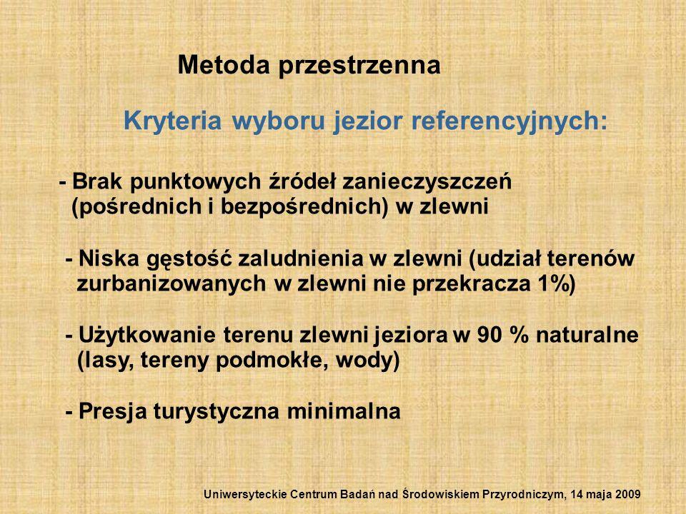 Metoda przestrzenna Kryteria wyboru jezior referencyjnych: - Brak punktowych źródeł zanieczyszczeń (pośrednich i bezpośrednich) w zlewni - Niska gęsto