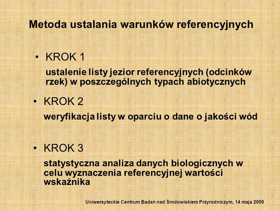 Metoda ustalania warunków referencyjnych KROK 2 weryfikacja listy w oparciu o dane o jakości wód KROK 3 statystyczna analiza danych biologicznych w ce