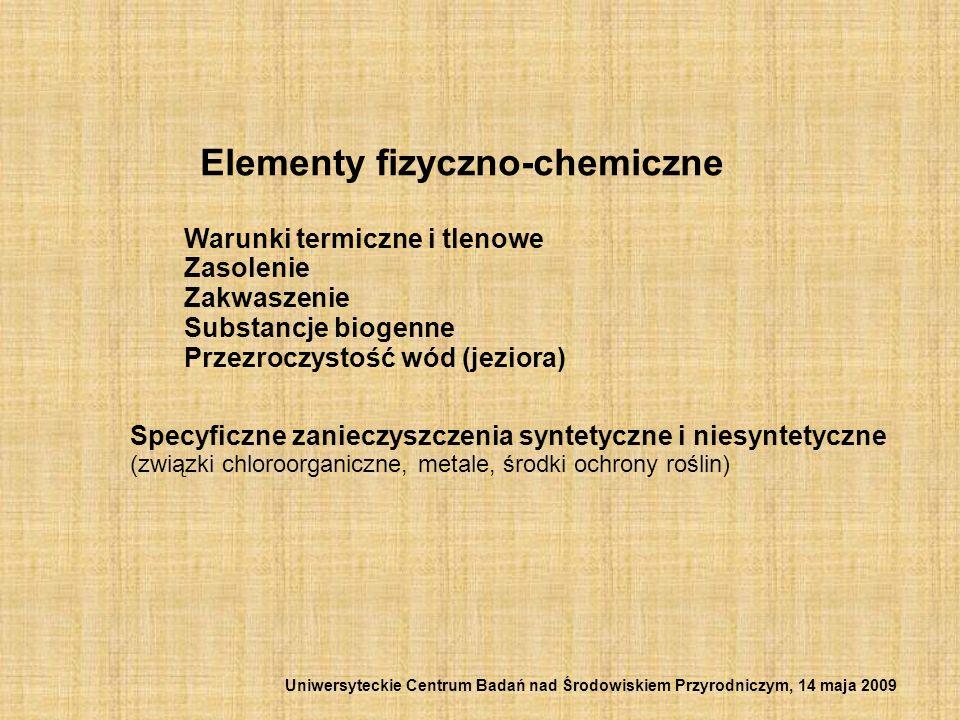 Elementy fizyczno-chemiczne Warunki termiczne i tlenowe Zasolenie Zakwaszenie Substancje biogenne Przezroczystość wód (jeziora) Specyficzne zanieczysz