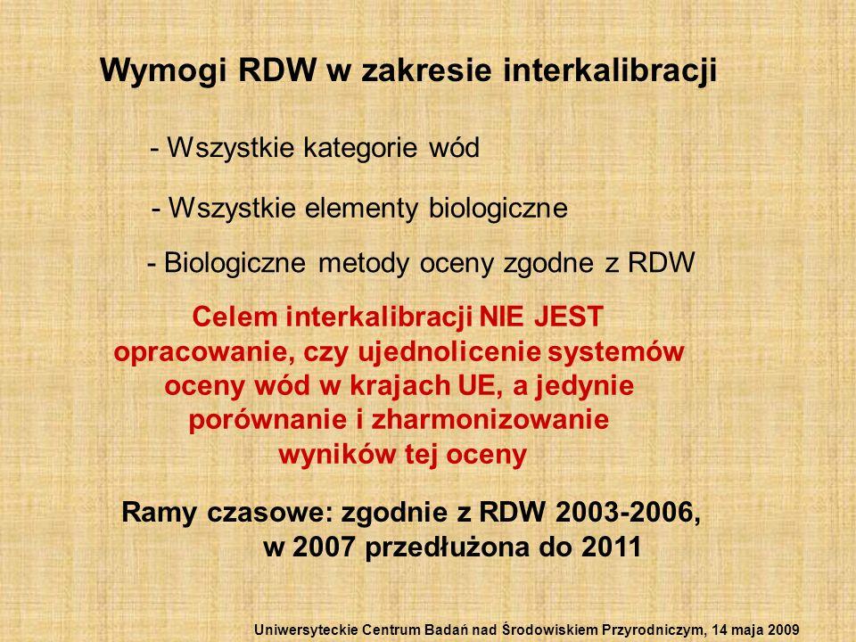 Wymogi RDW w zakresie interkalibracji - Wszystkie kategorie wód - Wszystkie elementy biologiczne - Biologiczne metody oceny zgodne z RDW Celem interka