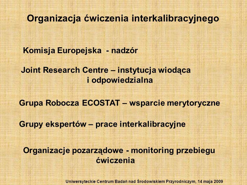 Organizacja ćwiczenia interkalibracyjnego Komisja Europejska - nadzór Joint Research Centre – instytucja wiodąca i odpowiedzialna Grupa Robocza ECOSTA