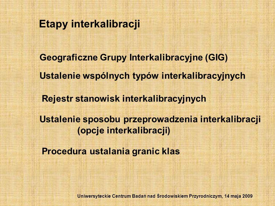 Etapy interkalibracji Geograficzne Grupy Interkalibracyjne (GIG) Ustalenie wspólnych typów interkalibracyjnych Rejestr stanowisk interkalibracyjnych U