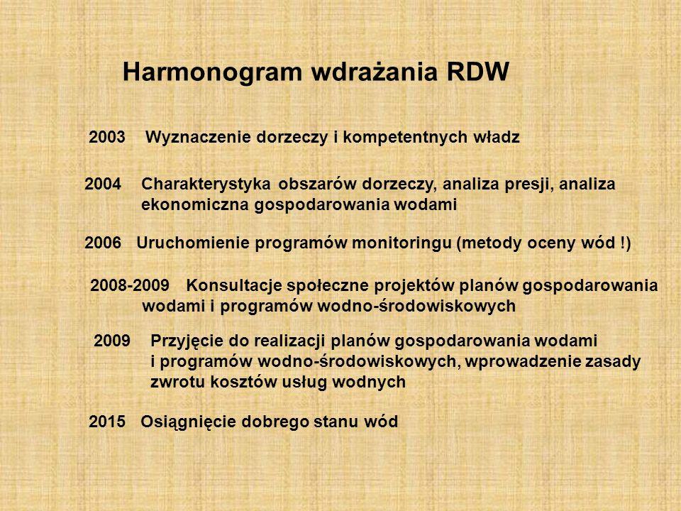Harmonogram wdrażania RDW 2003 Wyznaczenie dorzeczy i kompetentnych władz 2004 Charakterystyka obszarów dorzeczy, analiza presji, analiza ekonomiczna