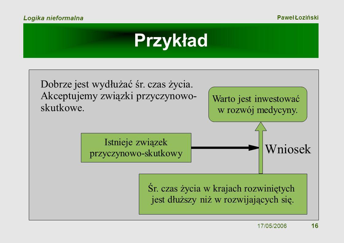 Paweł Łoziński Logika nieformalna 17/05/2006 16 Przykład Warto jest inwestować w rozwój medycyny. Śr. czas życia w krajach rozwiniętych jest dłuższy n