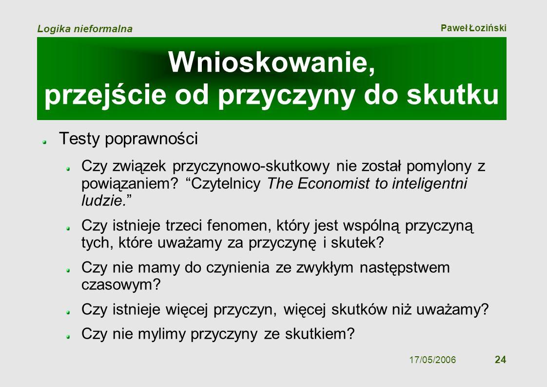 Paweł Łoziński Logika nieformalna 17/05/2006 24 Wnioskowanie, przejście od przyczyny do skutku Testy poprawności Czy związek przyczynowo-skutkowy nie