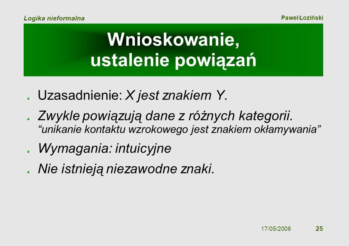 Paweł Łoziński Logika nieformalna 17/05/2006 25 Wnioskowanie, ustalenie powiązań Uzasadnienie: X jest znakiem Y. Zwykle powiązują dane z różnych kateg