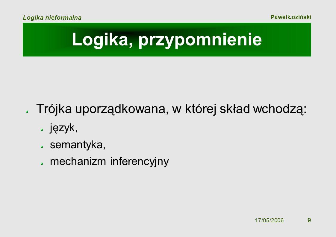 Paweł Łoziński Logika nieformalna 17/05/2006 9 Logika, przypomnienie Trójka uporządkowana, w której skład wchodzą: język, semantyka, mechanizm inferen